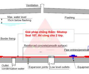Giải pháp chống thấm bể nước với Sikatop Seal 107